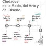 III Jornadas Ciudades de la Moda, del Arte y del Diseño del 13 al 16 de abril de 2015- TEA